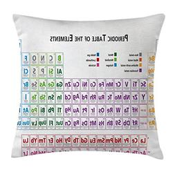 Ambesonne Science Throw Pillow Cushion Cover, Chemistry Prim